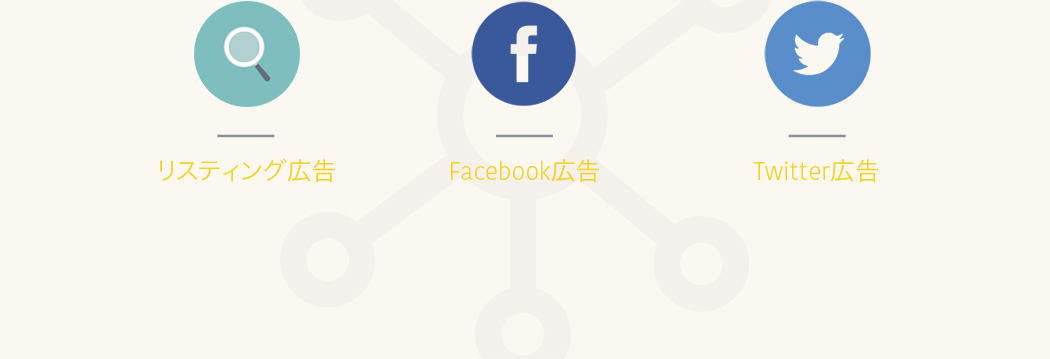 リスティング広告 Facebook広告 Twitter広告